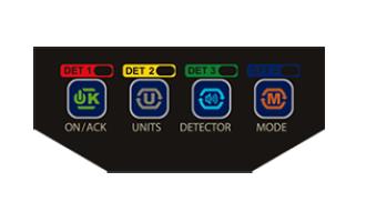 Ludlum 3001 Multi Detector Survey Meter At Laco